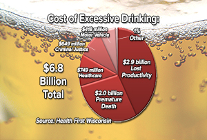 IMAGE--Cost-of-Drinking