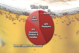 IMAGE--Who-Pays